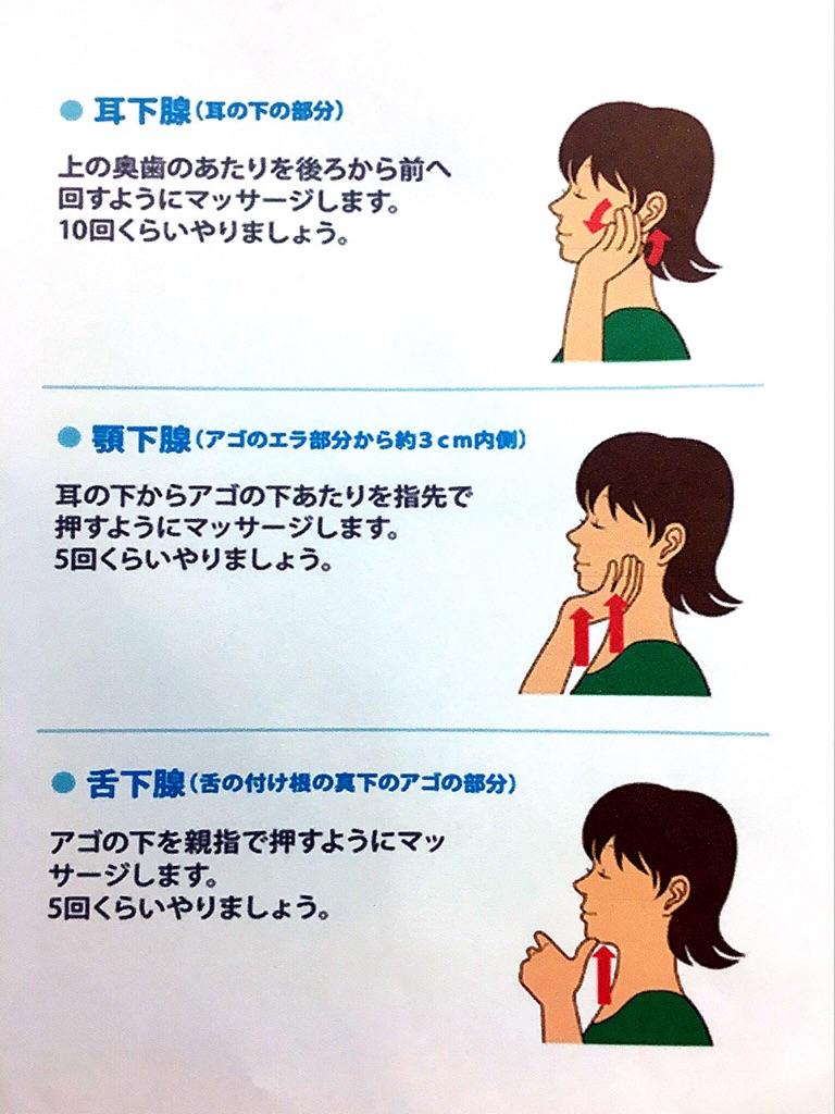 唾液腺マッサージの画像