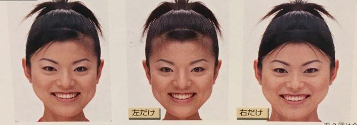 左右非対称な顔の写真
